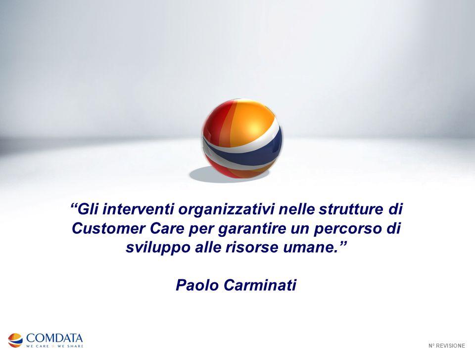 Gli interventi organizzativi nelle strutture di Customer Care per garantire un percorso di sviluppo alle risorse umane.