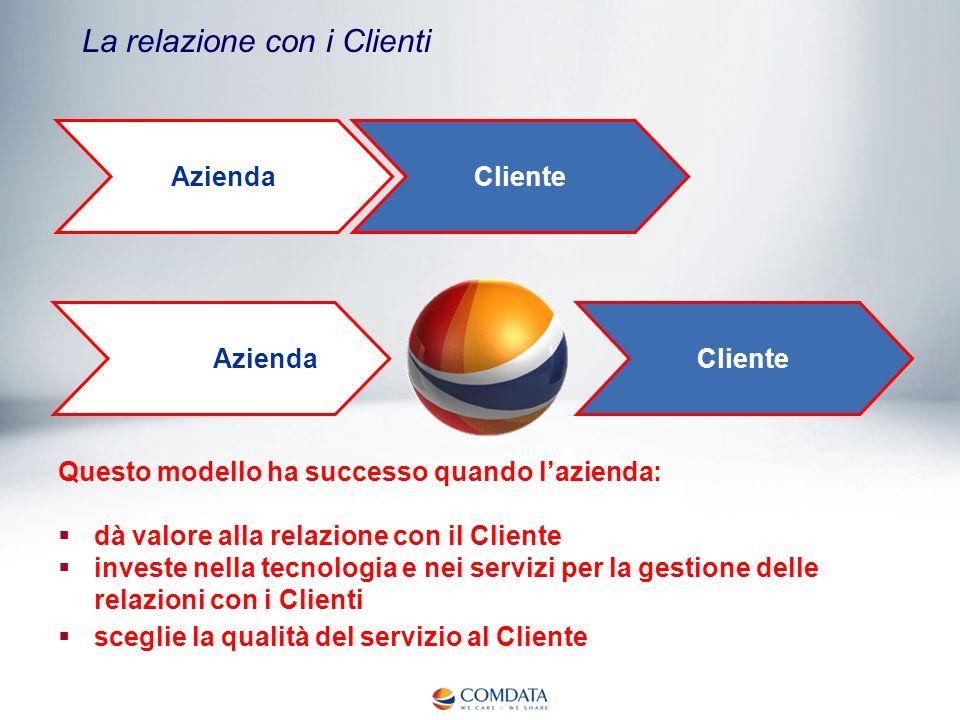 La relazione con i Clienti