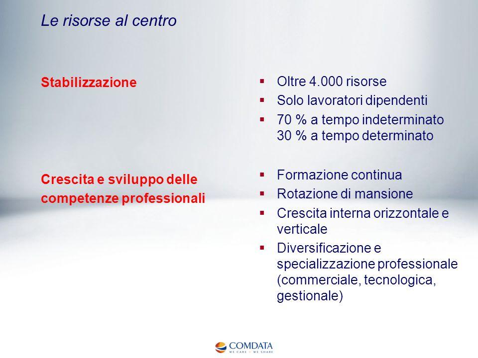 Le risorse al centro Stabilizzazione Oltre 4.000 risorse