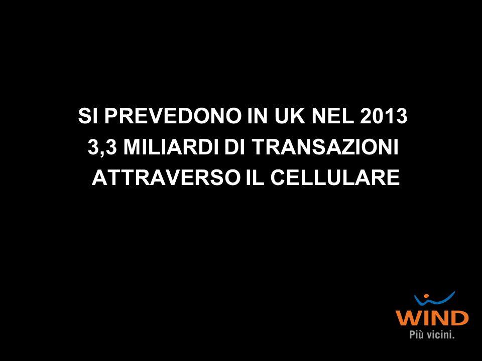 3,3 MILIARDI DI TRANSAZIONI ATTRAVERSO IL CELLULARE