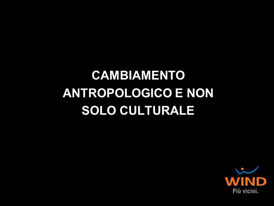 CAMBIAMENTO ANTROPOLOGICO E NON SOLO CULTURALE