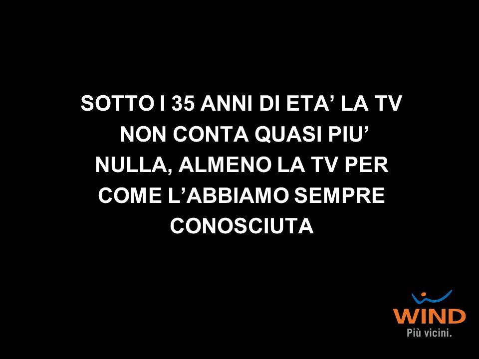 SOTTO I 35 ANNI DI ETA' LA TV