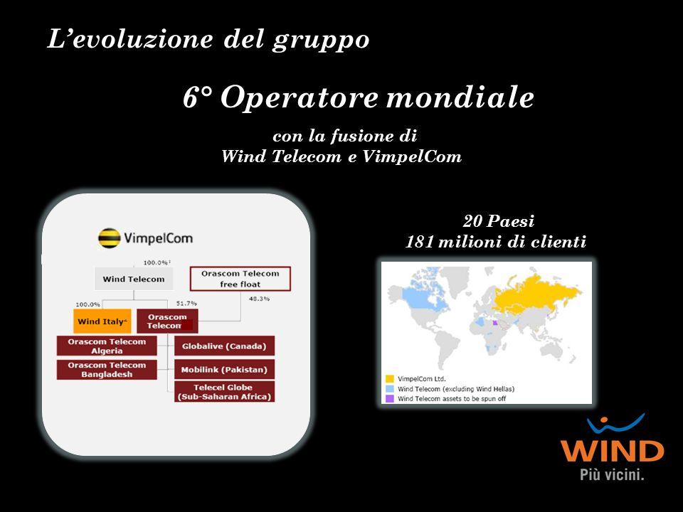 Wind Telecom e VimpelCom