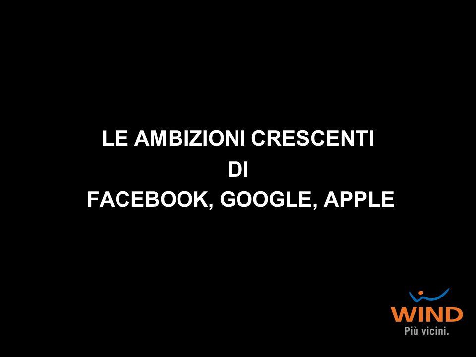 LE AMBIZIONI CRESCENTI DI FACEBOOK, GOOGLE, APPLE