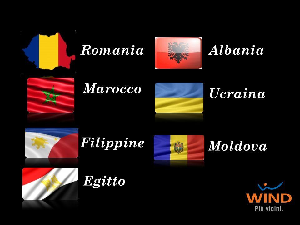 Romania Albania Marocco Ucraina Filippine Moldova Egitto