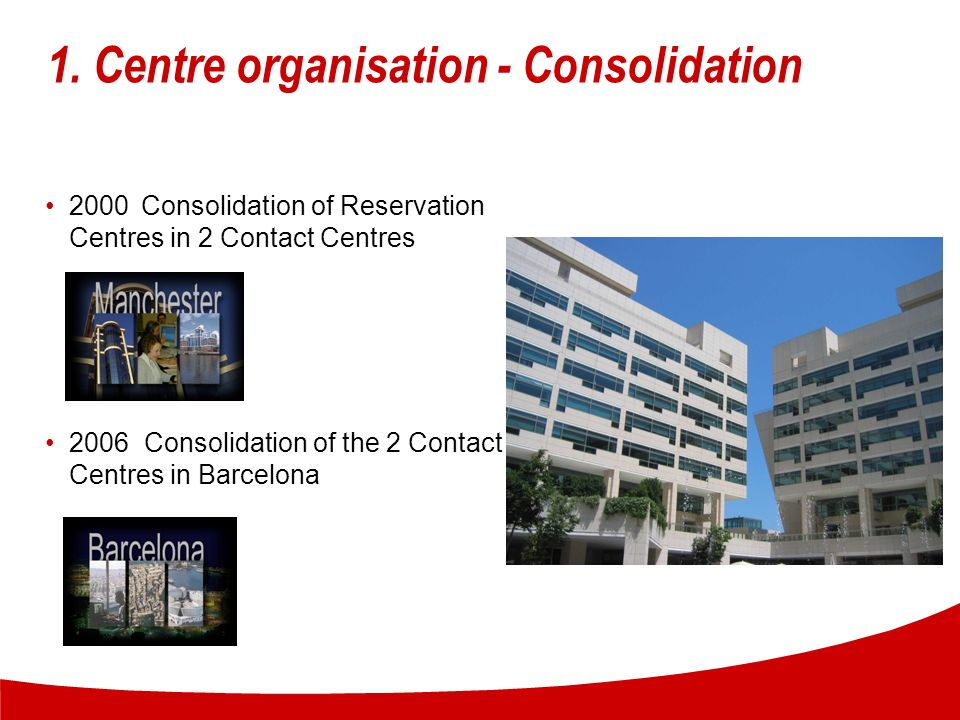 1. Centre organisation - Consolidation