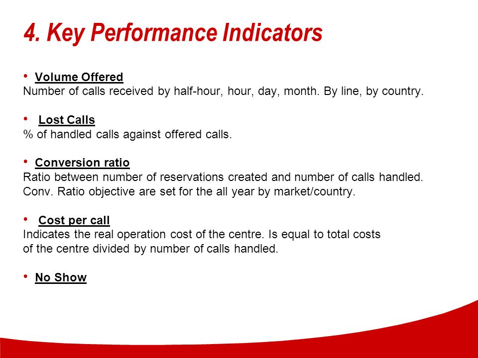 4. Key Performance Indicators