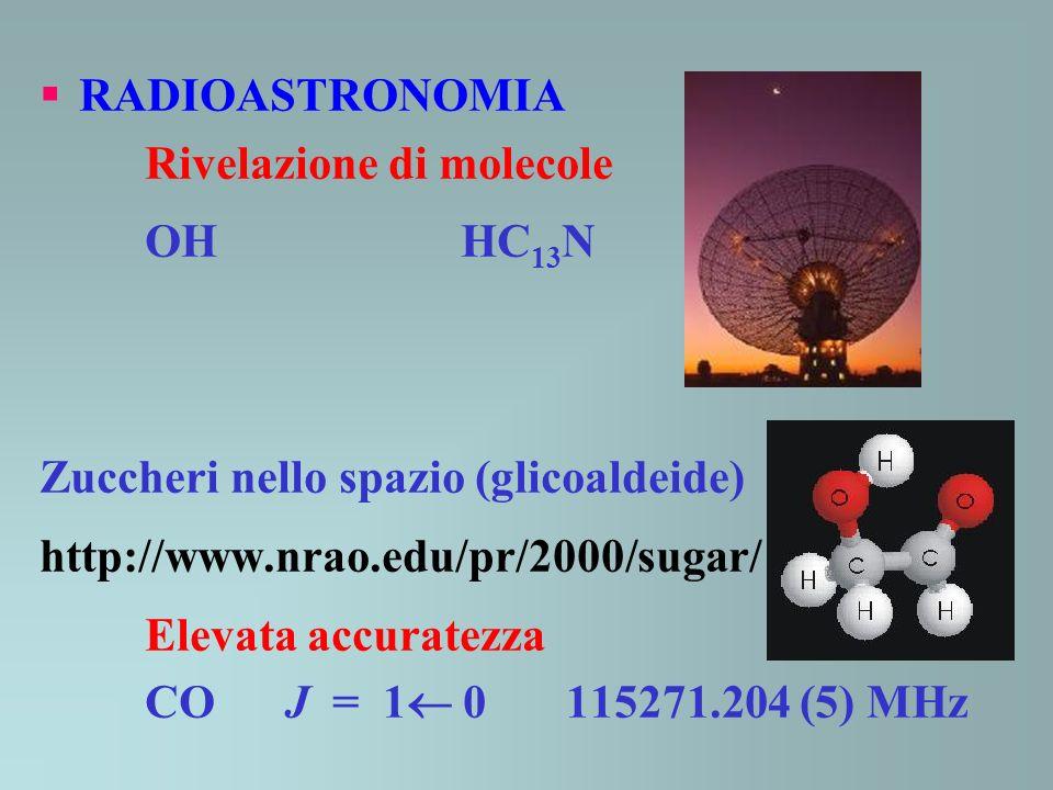RADIOASTRONOMIA Rivelazione di molecole