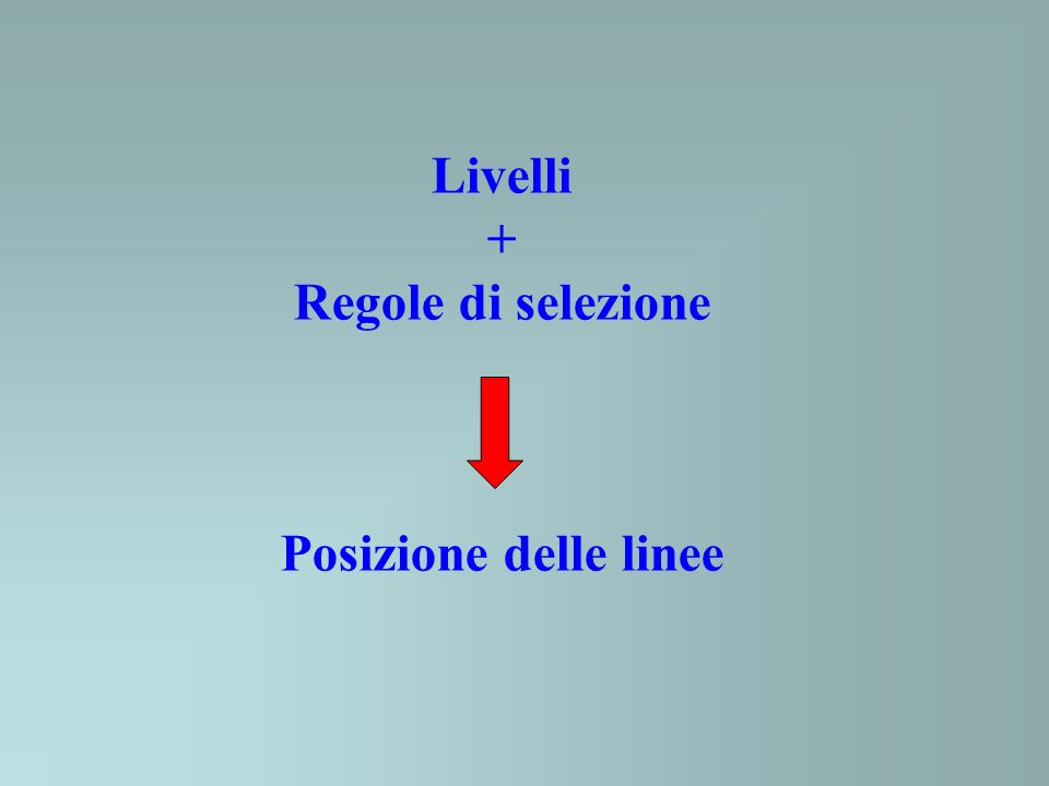 Livelli + Regole di selezione Posizione delle linee