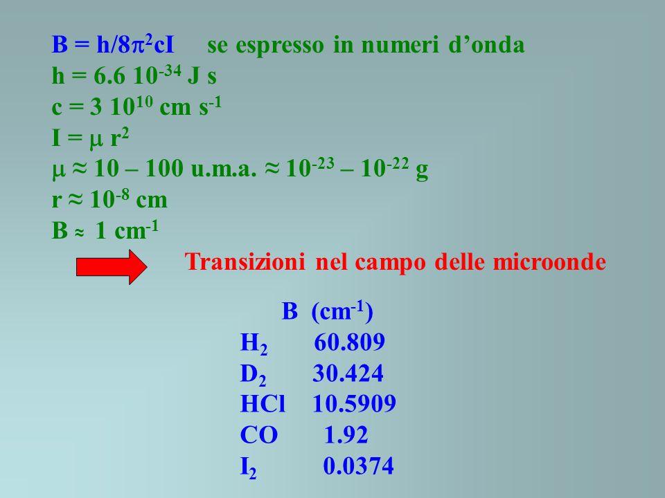 B = h/82cI se espresso in numeri d'onda h = 6.6 10-34 J s