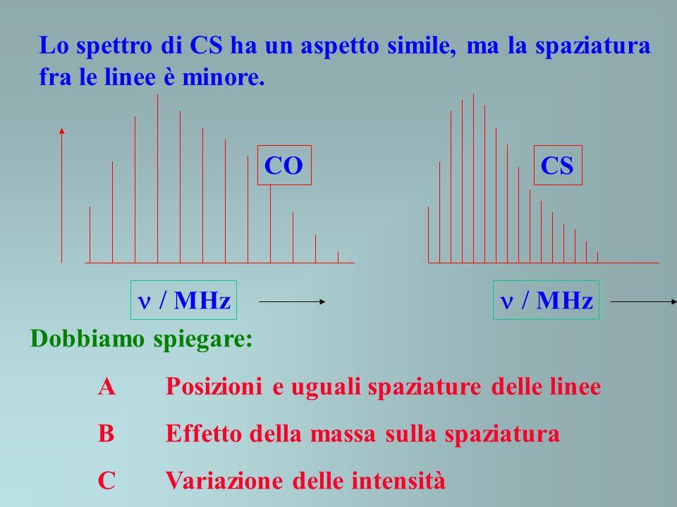 Lo spettro di CS ha un aspetto simile, ma la spaziatura fra le linee è minore.