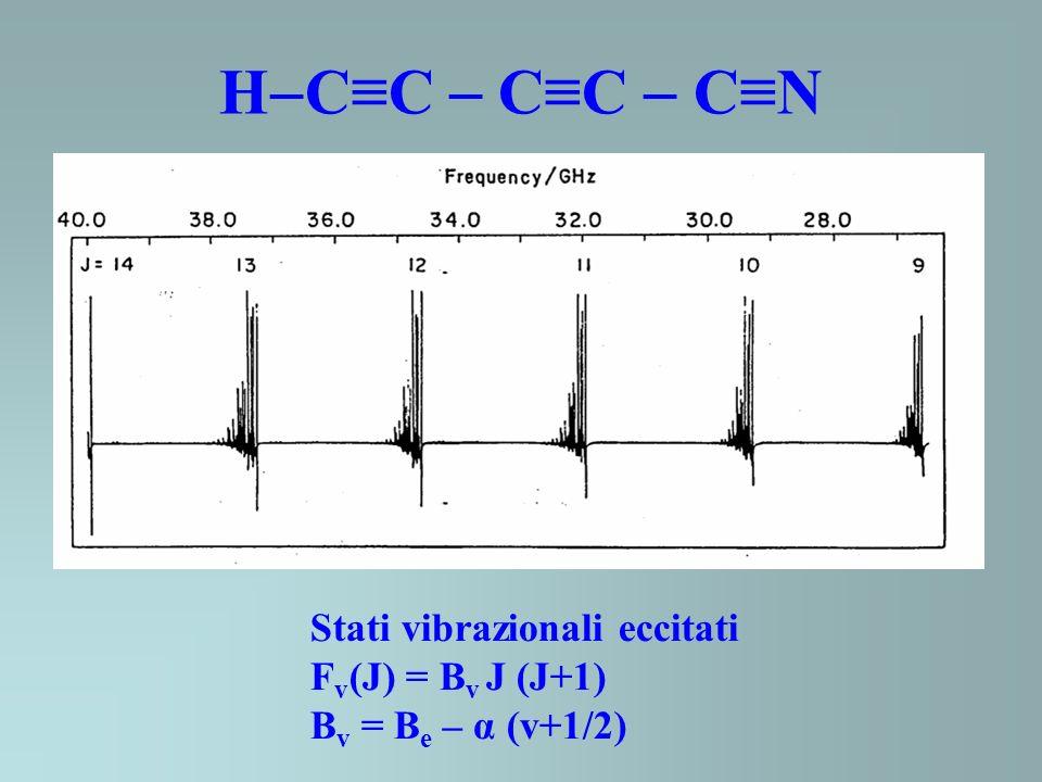 HC≡C  C≡C  C≡N Stati vibrazionali eccitati Fv(J) = Bv J (J+1)