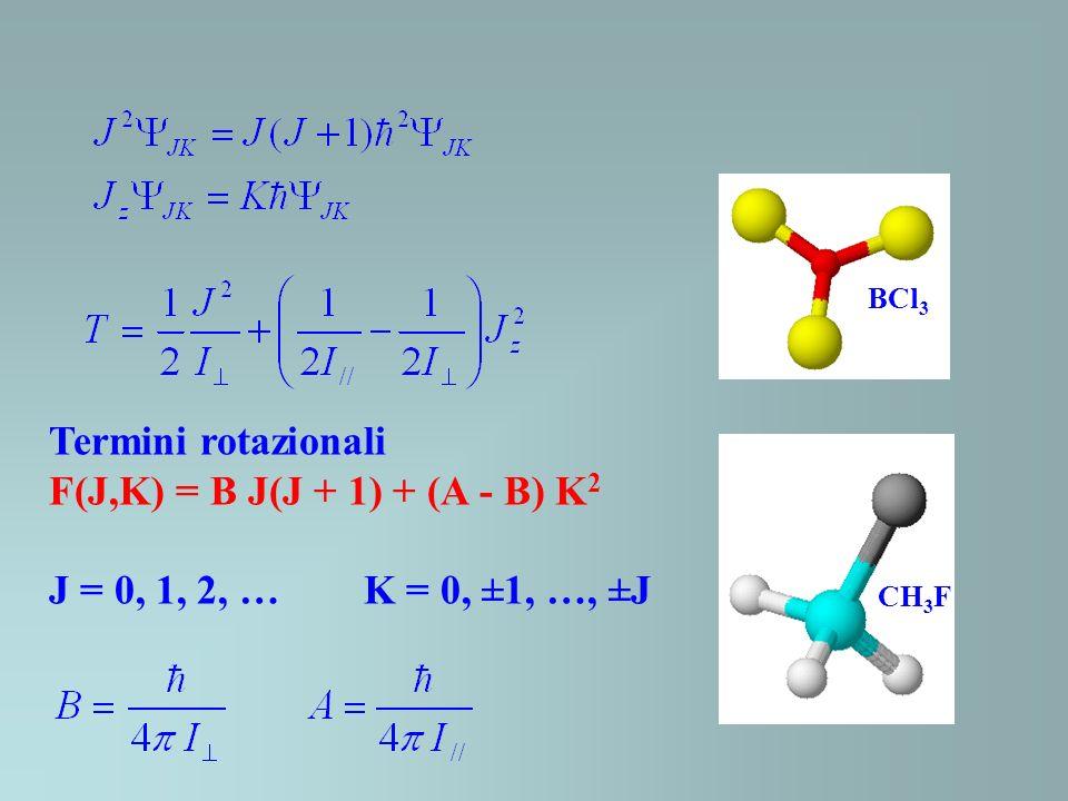 Termini rotazionali F(J,K) = B J(J + 1) + (A - B) K2