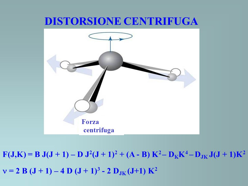 DISTORSIONE CENTRIFUGA