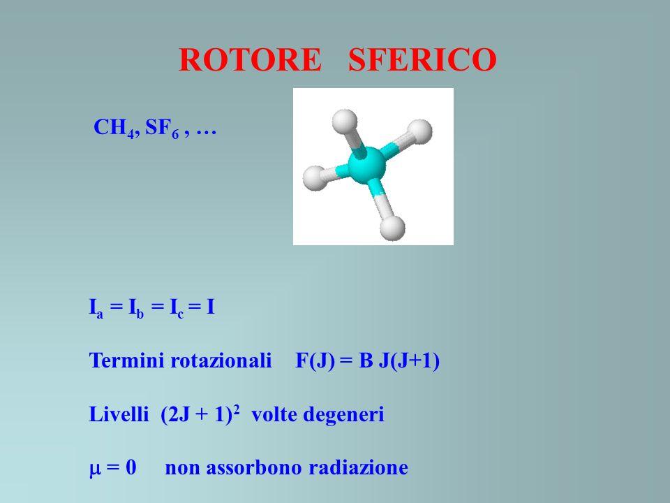 ROTORE SFERICO Ia = Ib = Ic = I Termini rotazionali F(J) = B J(J+1)