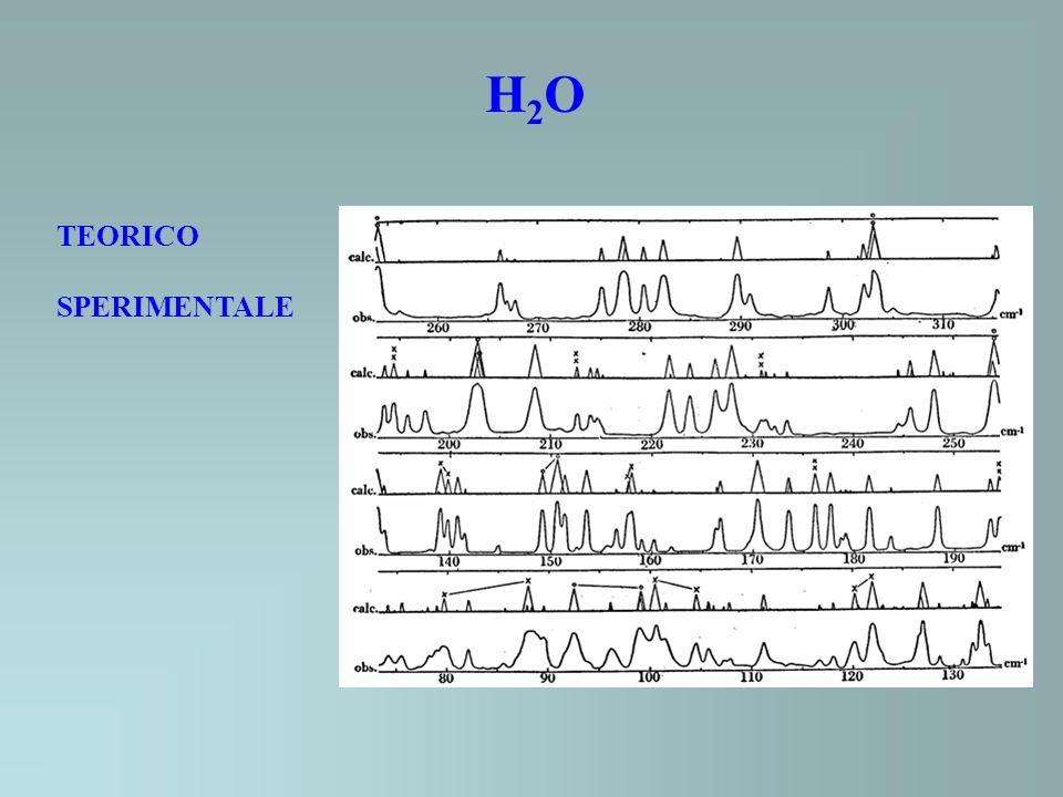 H2O TEORICO SPERIMENTALE