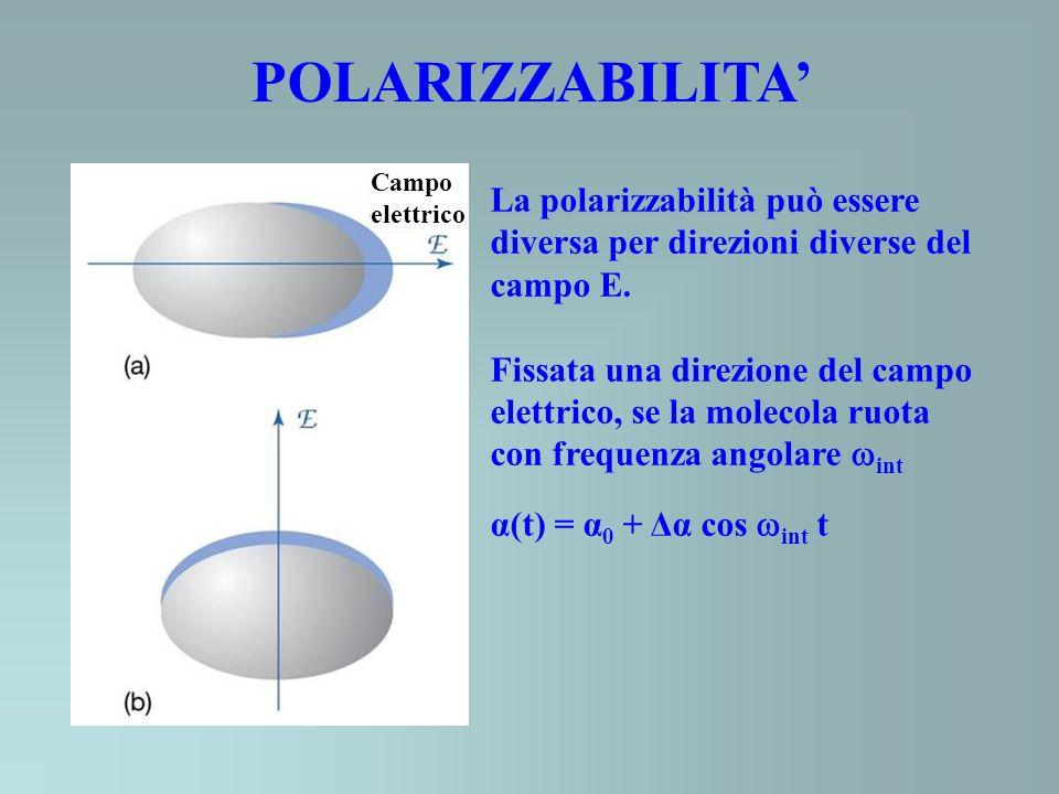 POLARIZZABILITA' Campo. elettrico. La polarizzabilità può essere diversa per direzioni diverse del campo E.