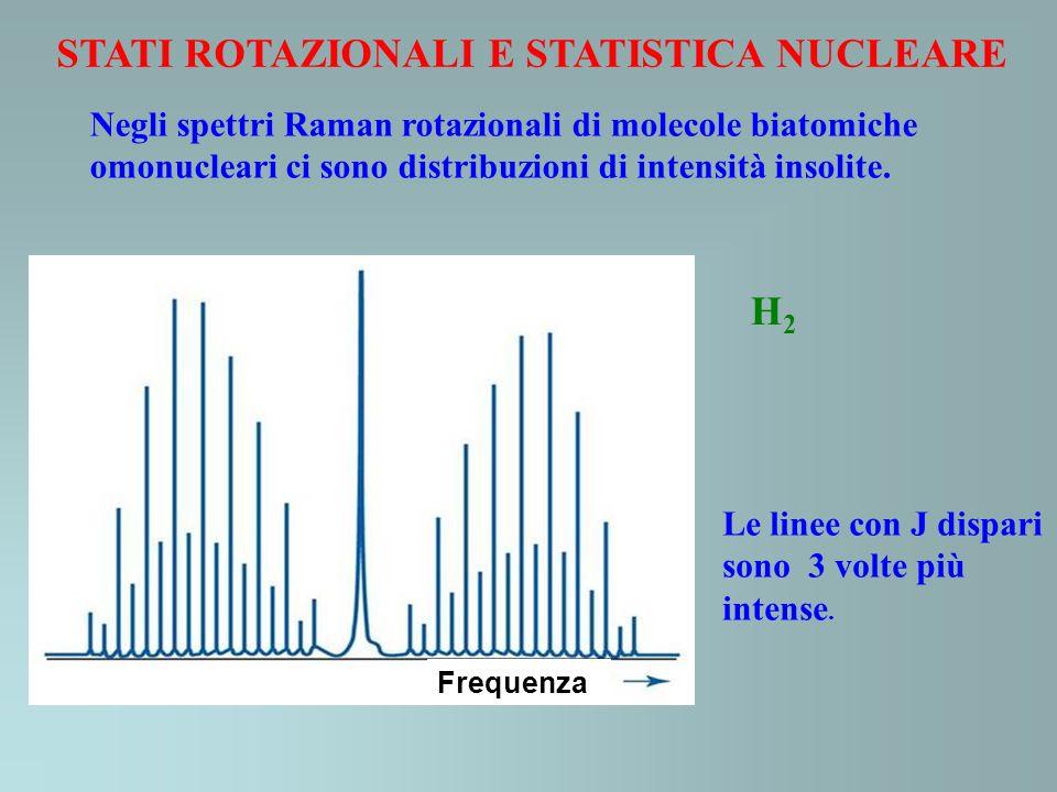STATI ROTAZIONALI E STATISTICA NUCLEARE