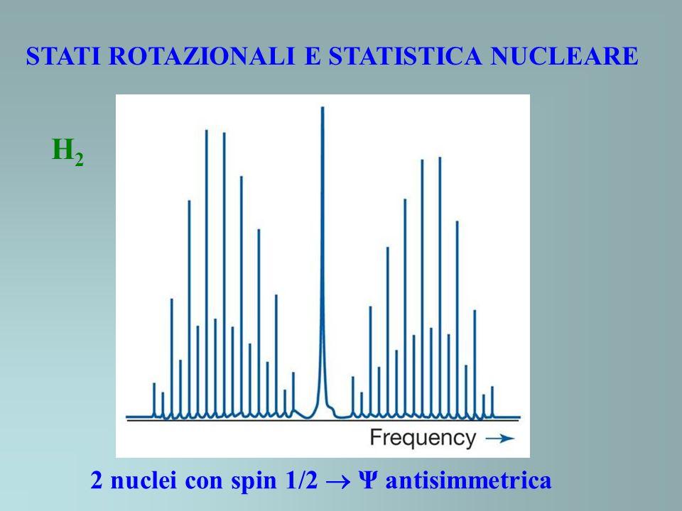 H2 STATI ROTAZIONALI E STATISTICA NUCLEARE