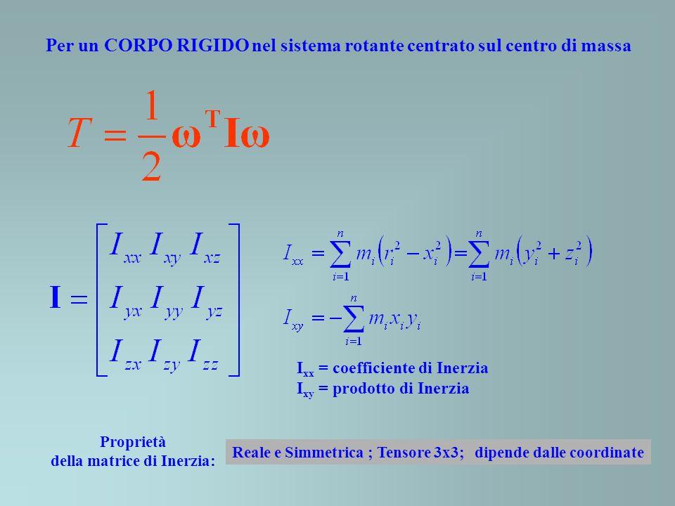 Per un CORPO RIGIDO nel sistema rotante centrato sul centro di massa