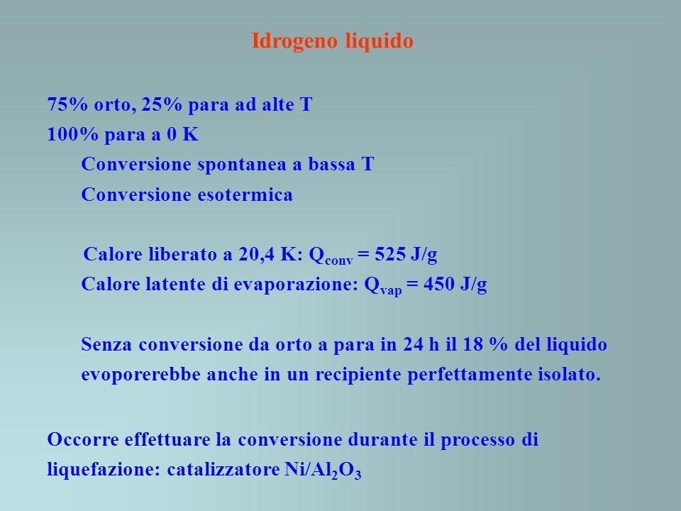 Idrogeno liquido 75% orto, 25% para ad alte T 100% para a 0 K