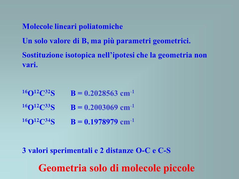 Geometria solo di molecole piccole