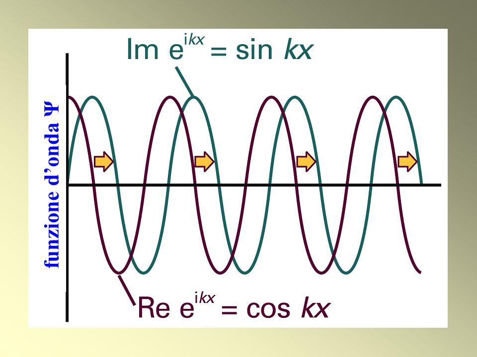 funzione d'onda Ψ