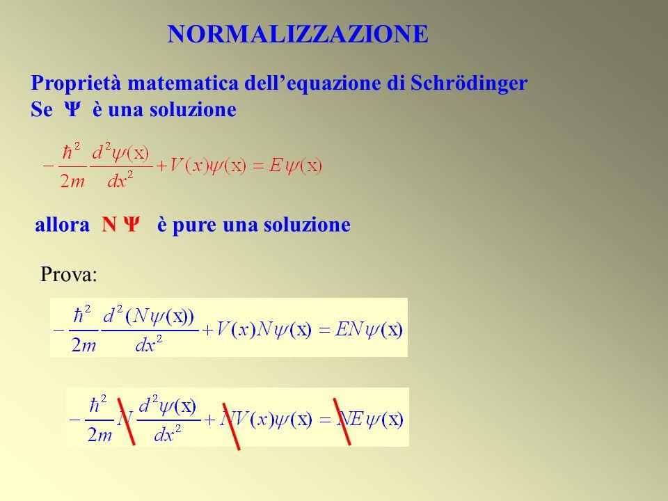NORMALIZZAZIONE Proprietà matematica dell'equazione di Schrödinger