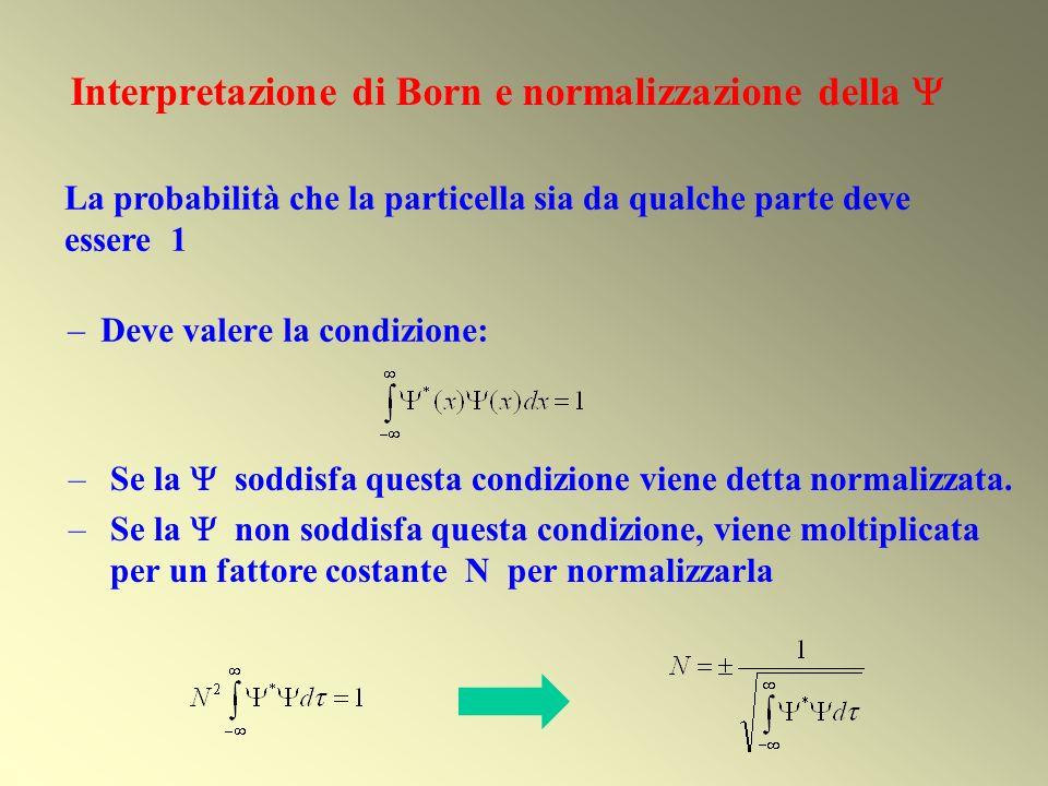Interpretazione di Born e normalizzazione della 