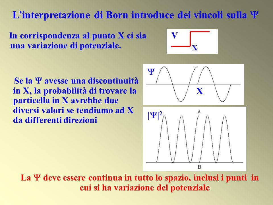 L'interpretazione di Born introduce dei vincoli sulla 