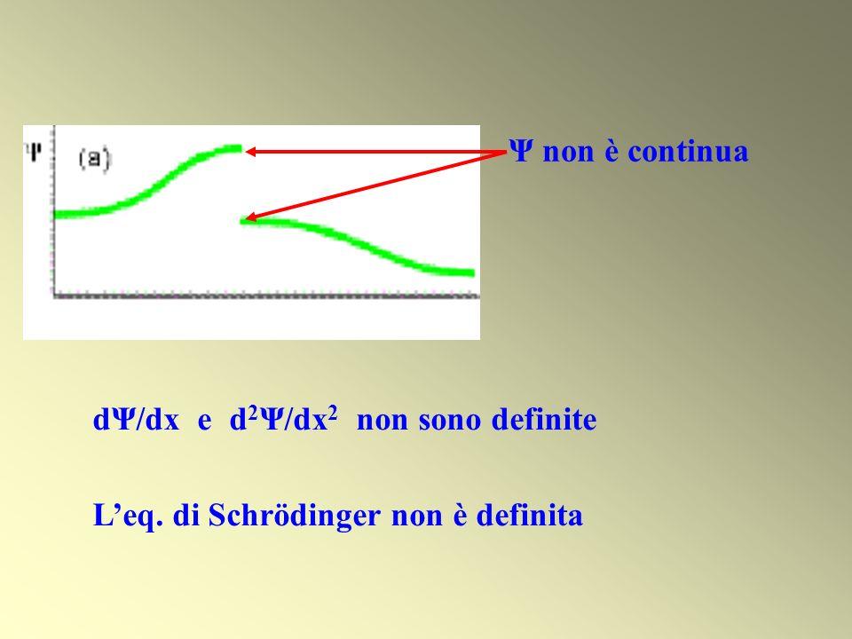 Ψ non è continua dΨ/dx e d2Ψ/dx2 non sono definite L'eq. di Schrödinger non è definita