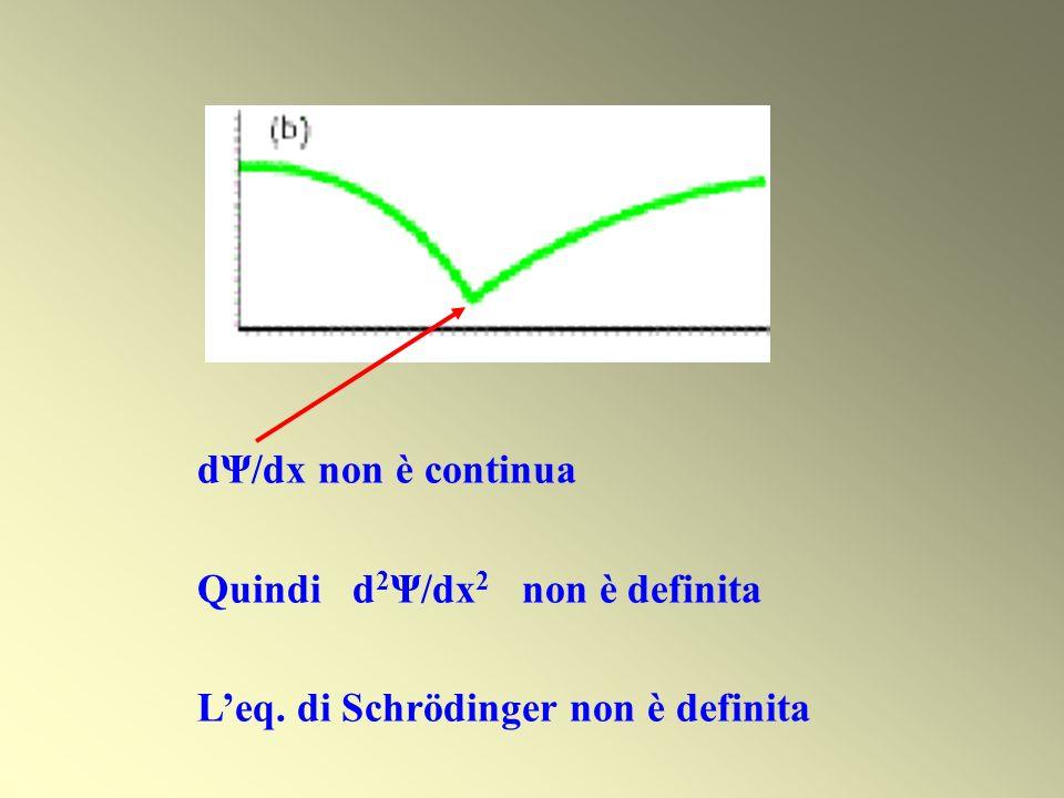 dΨ/dx non è continua Quindi d2Ψ/dx2 non è definita L'eq. di Schrödinger non è definita