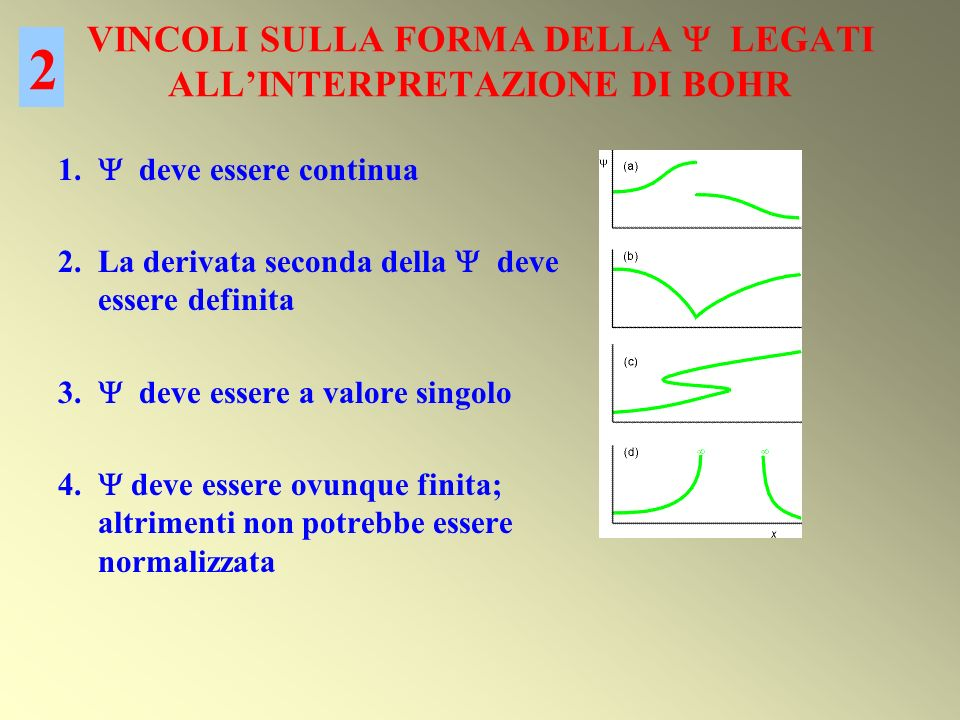 VINCOLI SULLA FORMA DELLA  LEGATI ALL'INTERPRETAZIONE DI BOHR