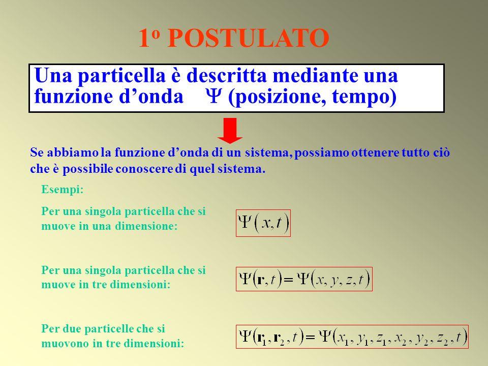 1o POSTULATO Una particella è descritta mediante una funzione d'onda  (posizione, tempo)