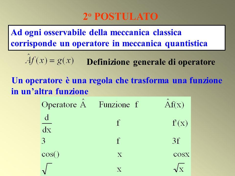 2o POSTULATO Ad ogni osservabile della meccanica classica corrisponde un operatore in meccanica quantistica.