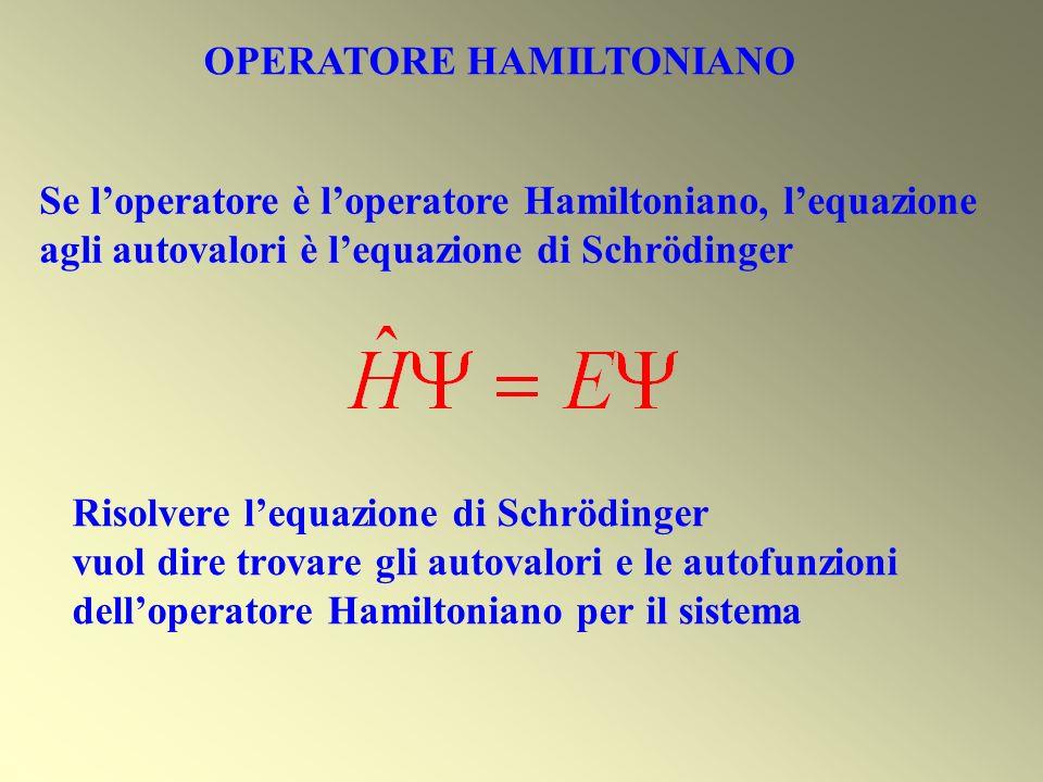 OPERATORE HAMILTONIANO