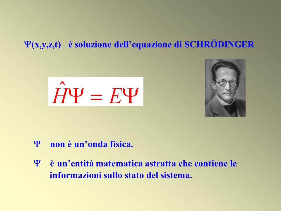 (x,y,z,t) è soluzione dell'equazione di SCHRÖDINGER