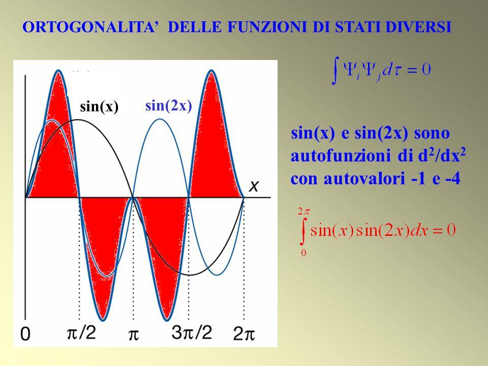 sin(x) e sin(2x) sono autofunzioni di d2/dx2 con autovalori -1 e -4