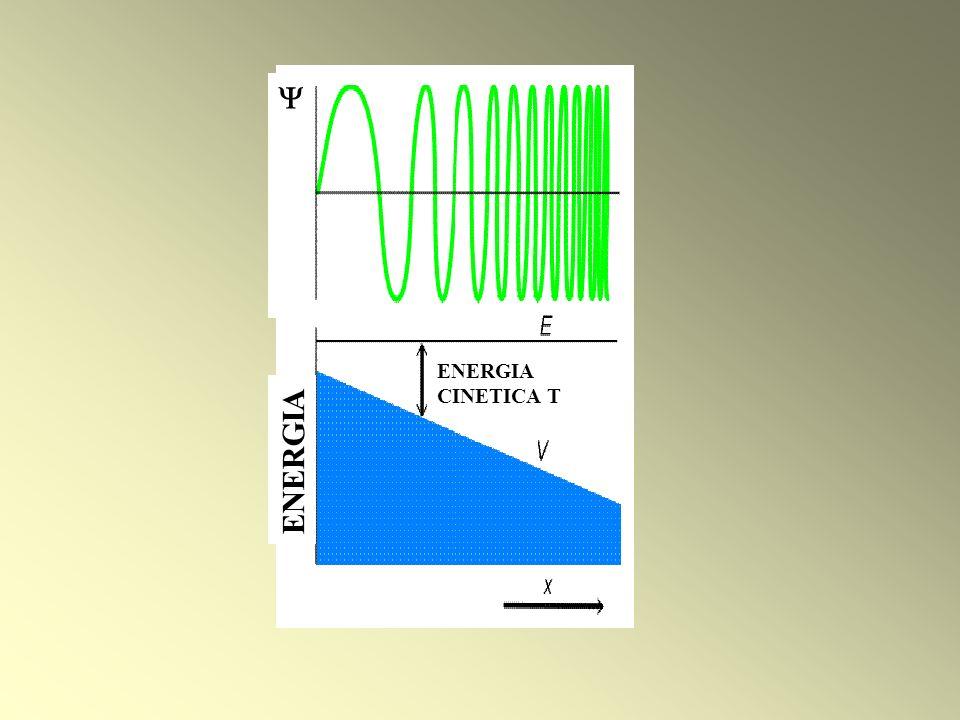  ENERGIA ENERGIA CINETICA T