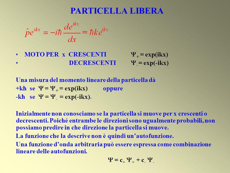 PARTICELLA LIBERA MOTO PER x CRESCENTI + = exp(ikx)