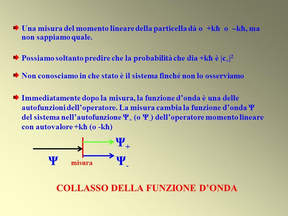 COLLASSO DELLA FUNZIONE D'ONDA