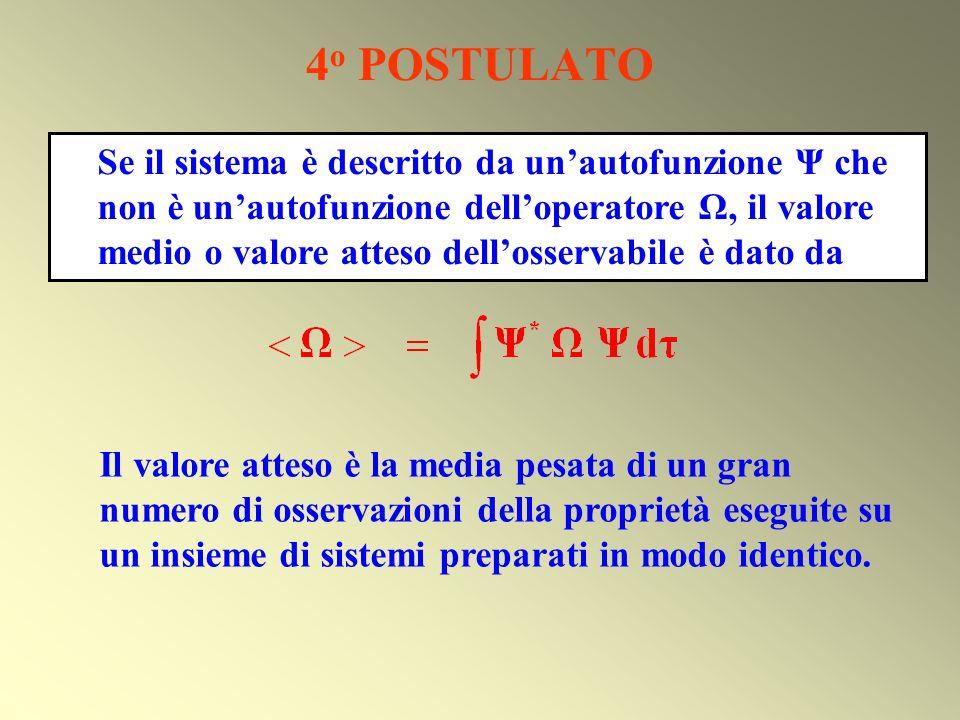 4o POSTULATO