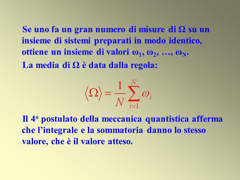 Se uno fa un gran numero di misure di Ω su un insieme di sistemi preparati in modo identico, ottiene un insieme di valori ω1, ω2, …, ωN.