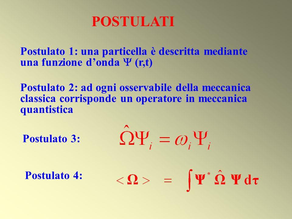 POSTULATI Postulato 1: una particella è descritta mediante una funzione d'onda  (r,t)