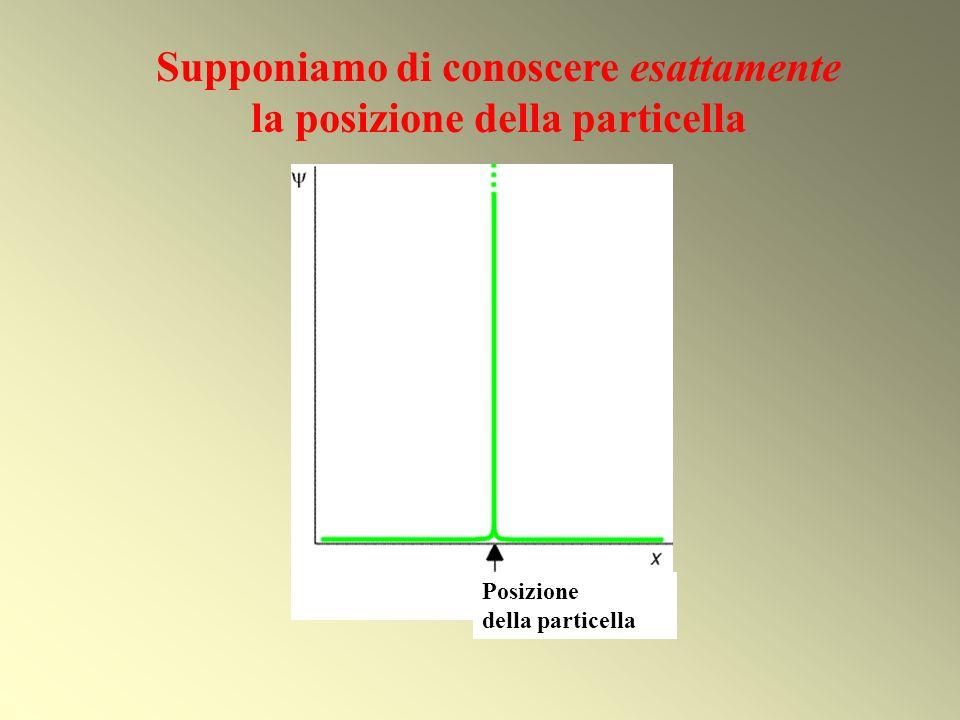 Supponiamo di conoscere esattamente la posizione della particella