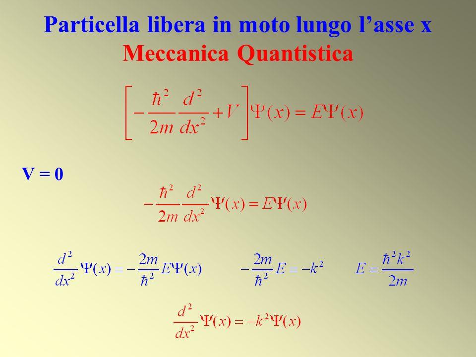 Particella libera in moto lungo l'asse x Meccanica Quantistica
