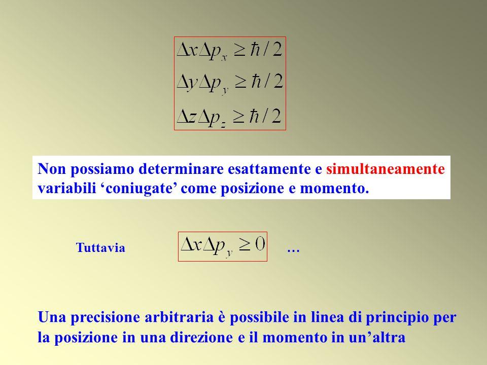 Non possiamo determinare esattamente e simultaneamente variabili 'coniugate' come posizione e momento.
