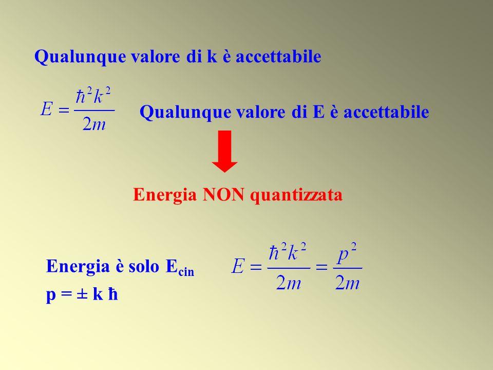 Energia NON quantizzata