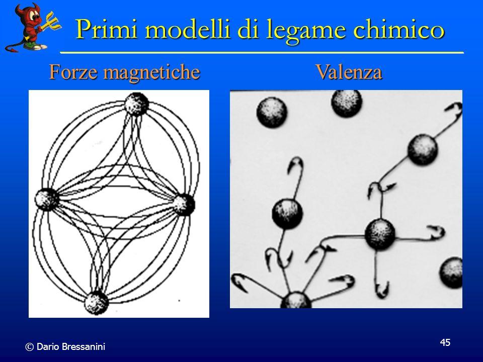 Primi modelli di legame chimico