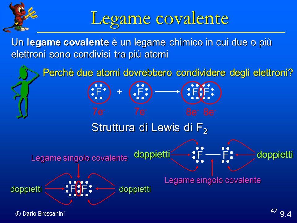 Legame covalente Struttura di Lewis di F2
